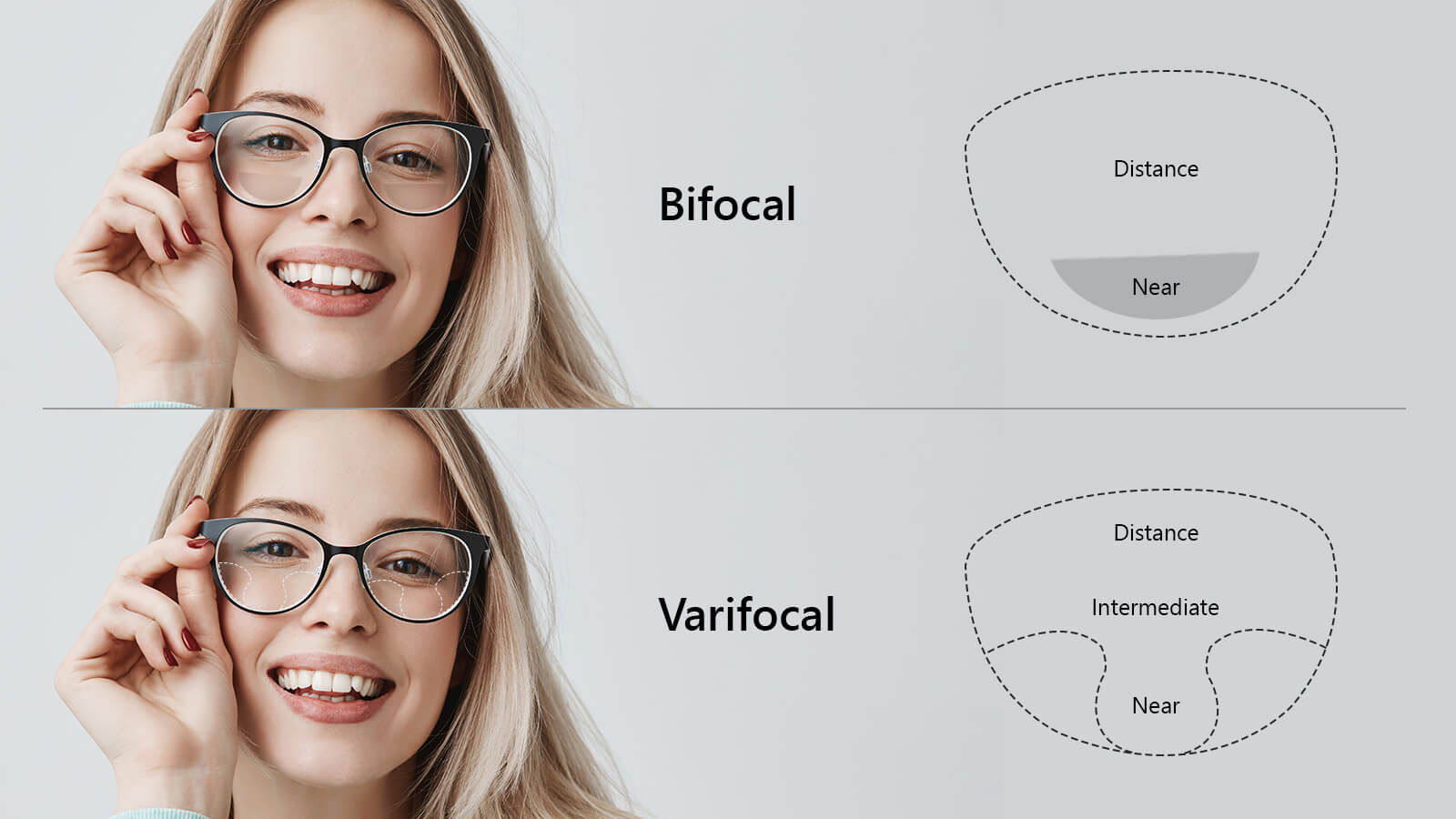 Varifocal glasses suitable for computer