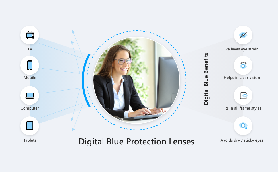 benefits of Blue light blocking glasses